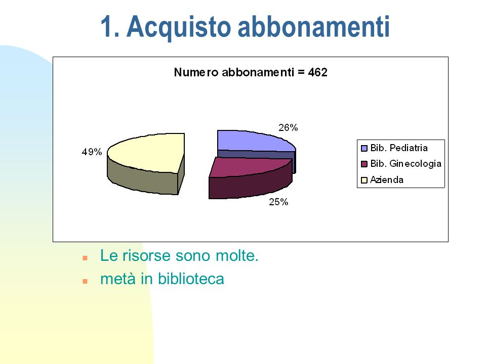 1. Acquisto abbonamenti n Le risorse sono molte. n metà in biblioteca