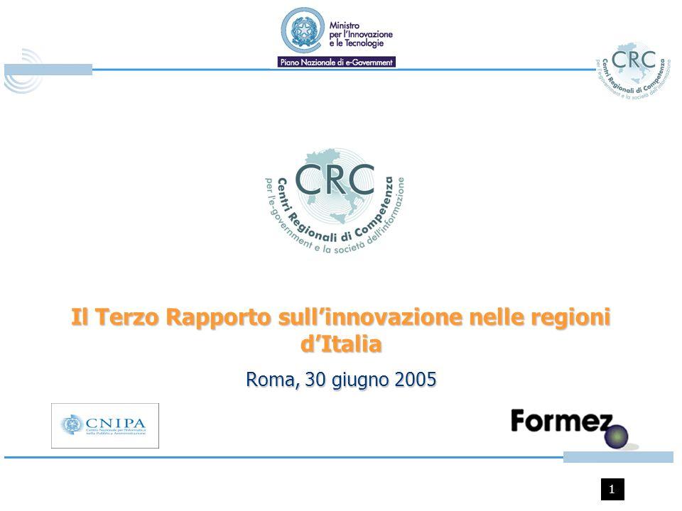 1 Il Terzo Rapporto sullinnovazione nelle regioni dItalia Roma, 30 giugno 2005