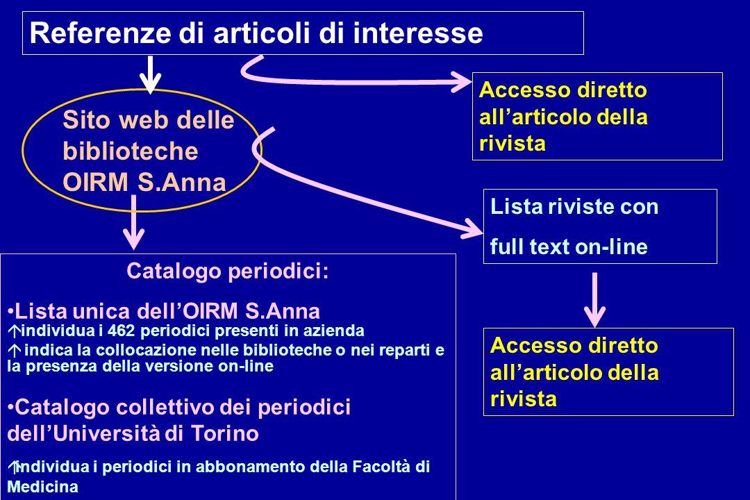 Referenze di articoli di interesse Accesso diretto allarticolo della rivista Catalogo periodici: Lista unica dellOIRM S.Anna individua i 462 periodici