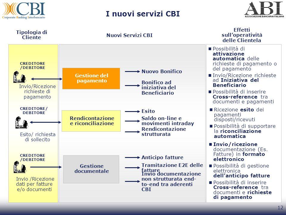 12 Nuovi Servizi CBI I nuovi servizi CBI Effetti sulloperatività delle Clientela Tipologia di Cliente Gestione del pagamento Invio/Ricezione richieste