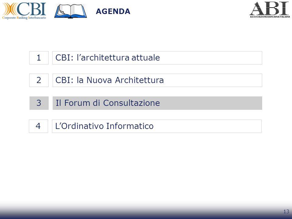 13 AGENDA CBI: la Nuova Architettura2 CBI: larchitettura attuale1 Il Forum di Consultazione3 LOrdinativo Informatico4