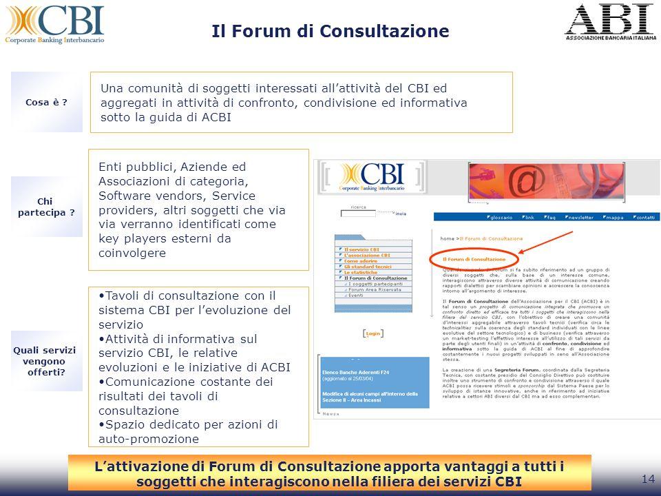 14 Una comunità di soggetti interessati allattività del CBI ed aggregati in attività di confronto, condivisione ed informativa sotto la guida di ACBI