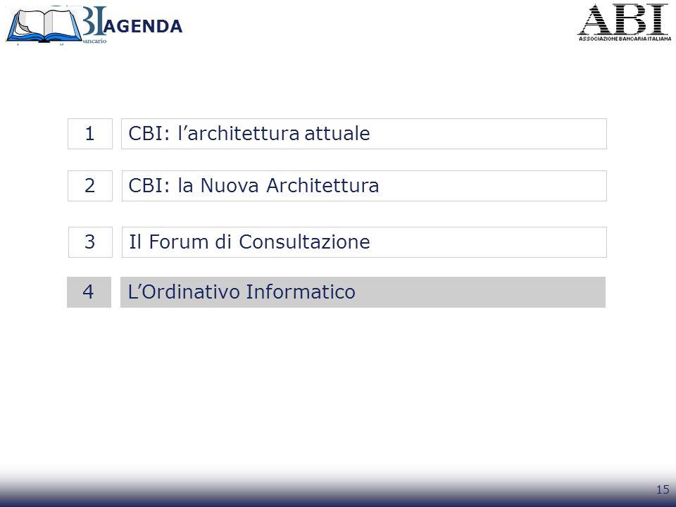 15 AGENDA CBI: la Nuova Architettura2 CBI: larchitettura attuale1 Il Forum di Consultazione3 LOrdinativo Informatico4