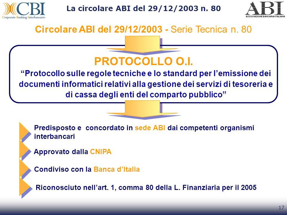 17 La circolare ABI del 29/12/2003 n. 80 Protocollo sulle regole tecniche e lo standard per lemissione dei documenti informatici relativi alla gestion