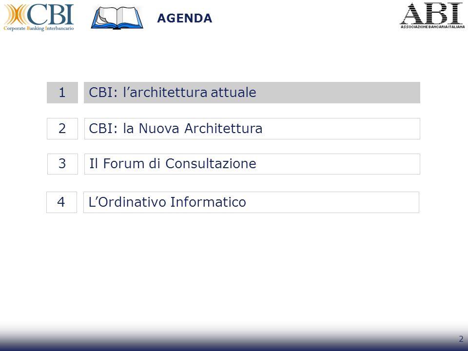 2 AGENDA CBI: la Nuova Architettura2 CBI: larchitettura attuale1 Il Forum di Consultazione3 LOrdinativo Informatico4
