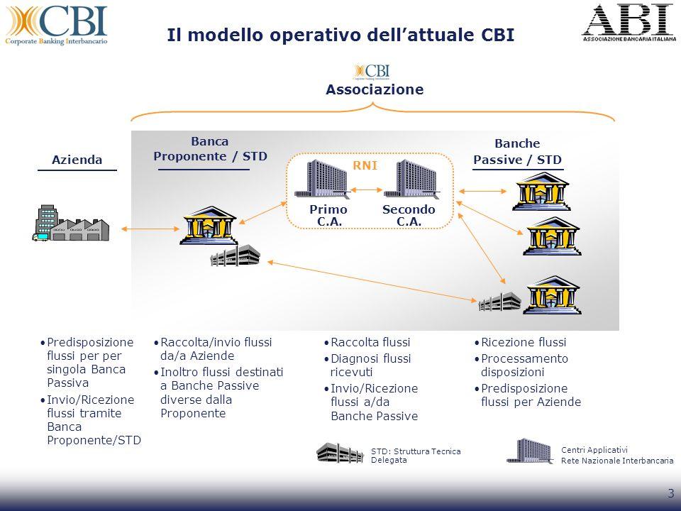 4 Numero di imprese collegate al CBIBanche collegate al CBI su totale Banche Italiane (%) Fonte: ACBI I numeri del CBI * Ad oggi le banche utenti CBI sono 613 *