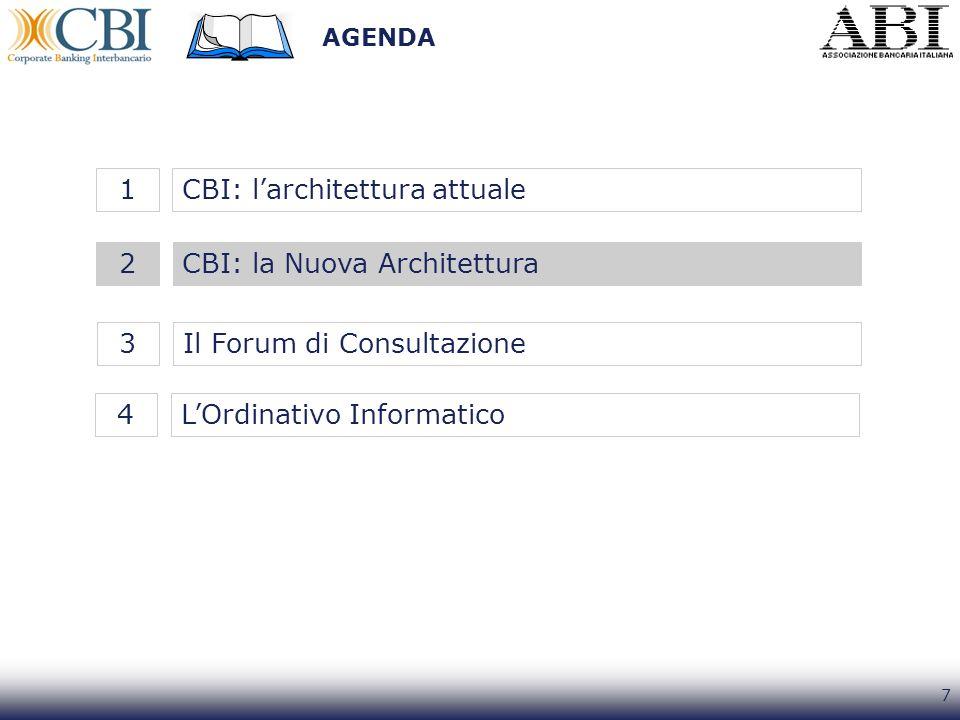 7 AGENDA CBI: la Nuova Architettura2 CBI: larchitettura attuale1 Il Forum di Consultazione3 LOrdinativo Informatico4