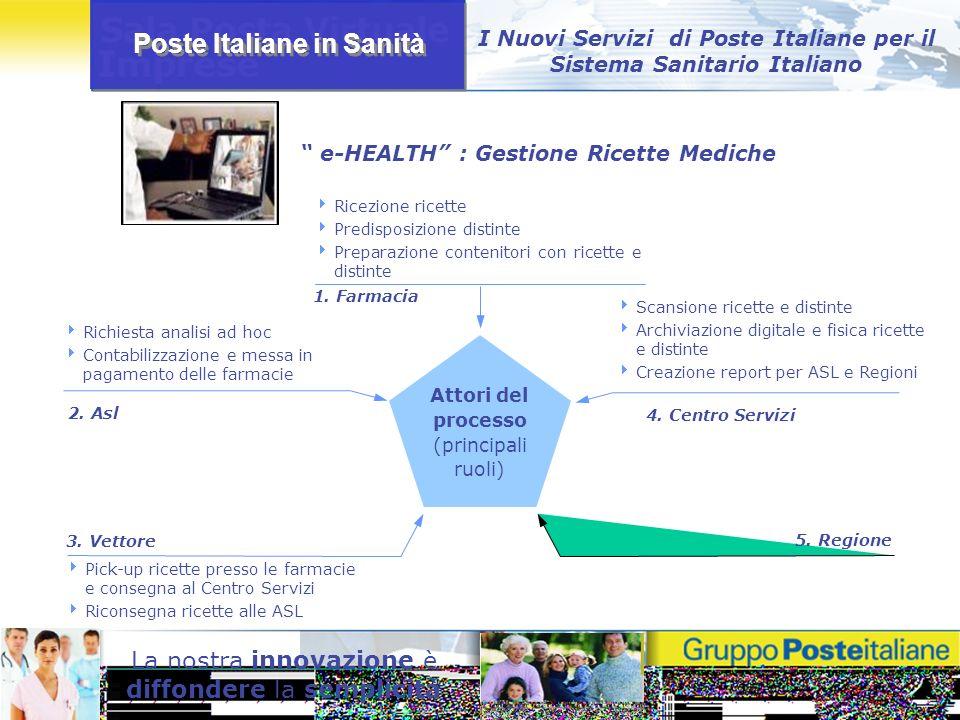 Poste Italiane in Sanità La nostra innovazione è diffondere la semplicità I Nuovi Servizi di Poste Italiane per il Sistema Sanitario Italiano Attori d