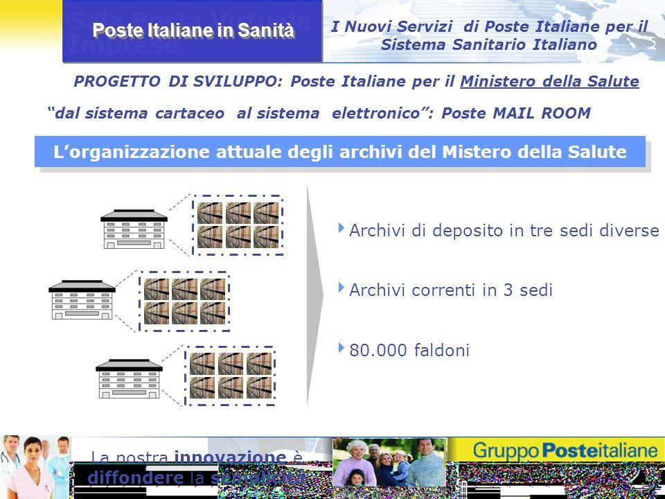 Poste Italiane in Sanità La nostra innovazione è diffondere la semplicità I Nuovi Servizi di Poste Italiane per il Sistema Sanitario Italiano PROGETTO