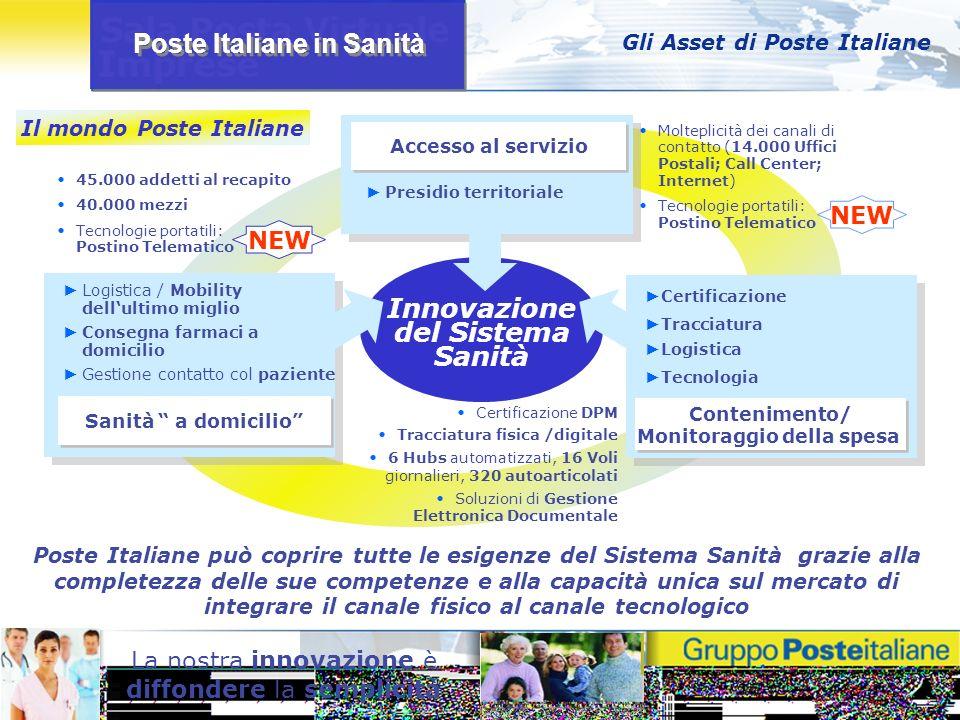 Poste Italiane in Sanità La nostra innovazione è diffondere la semplicità Poste Italiane può coprire tutte le esigenze del Sistema Sanità grazie alla