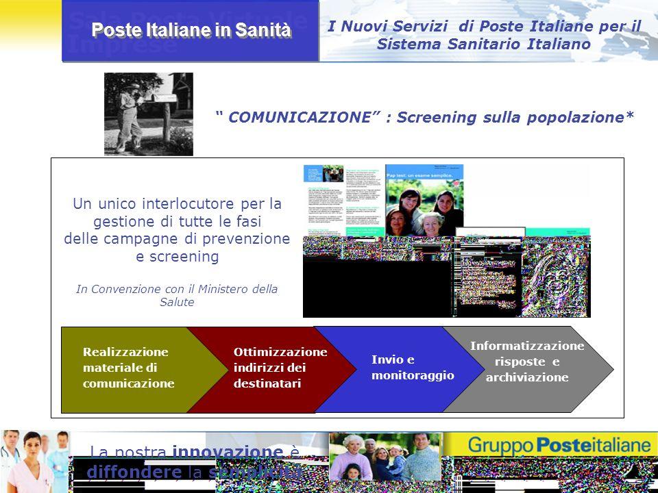 Poste Italiane in Sanità La nostra innovazione è diffondere la semplicità COMUNICAZIONE : Screening sulla popolazione* Realizzazione materiale di comu