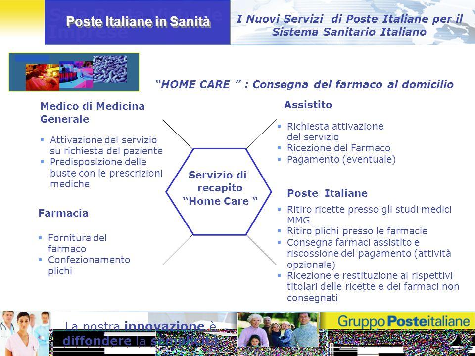 Poste Italiane in Sanità La nostra innovazione è diffondere la semplicità Assistito Medico di Medicina Generale Farmacia Richiesta attivazione del ser