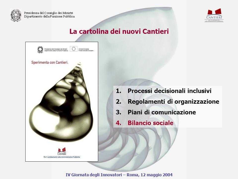 IV Giornata degli Innovatori – Roma, 12 maggio 2004 La cartolina dei nuovi Cantieri 1.Processi decisionali inclusivi 2.Regolamenti di organizzazione 3.Piani di comunicazione 4.Bilancio sociale