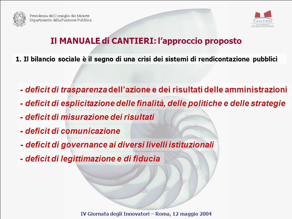 Il MANUALE di CANTIERI: lapproccio proposto IV Giornata degli Innovatori – Roma, 12 maggio 2004 1.
