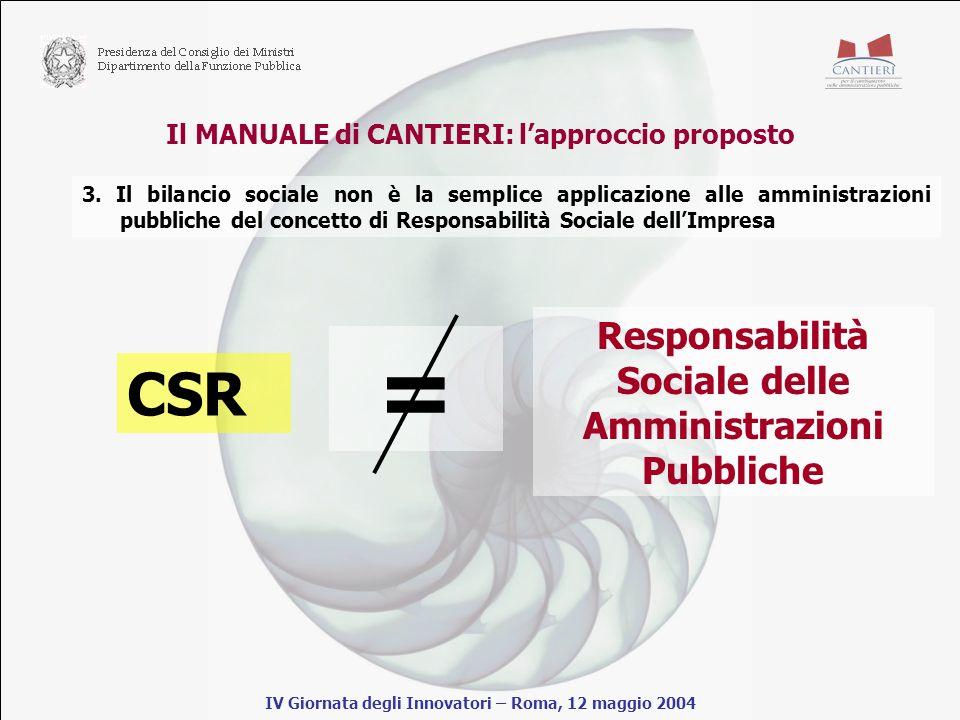Il MANUALE di CANTIERI: lapproccio proposto IV Giornata degli Innovatori – Roma, 12 maggio 2004 3.