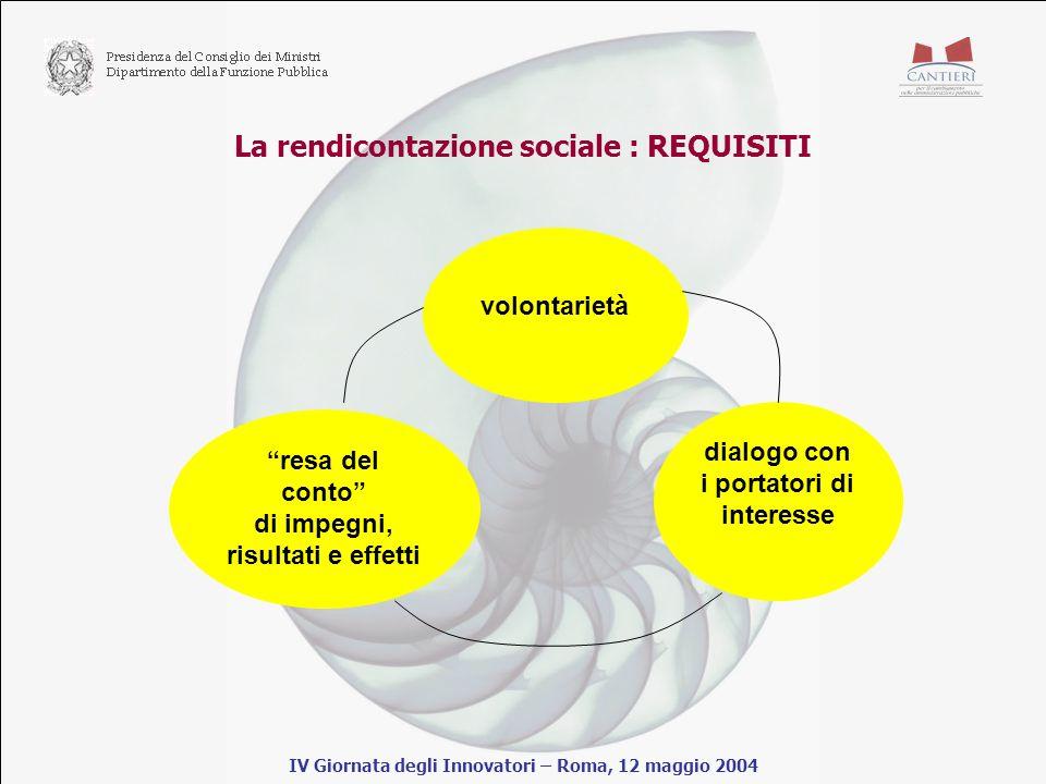 La rendicontazione sociale : REQUISITI IV Giornata degli Innovatori – Roma, 12 maggio 2004 volontarietà resa del conto di impegni, risultati e effetti dialogo con i portatori di interesse