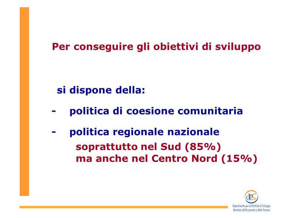 Per conseguire gli obiettivi di sviluppo si dispone della: - politica di coesione comunitaria - politica regionale nazionale soprattutto nel Sud (85%) ma anche nel Centro Nord (15%)