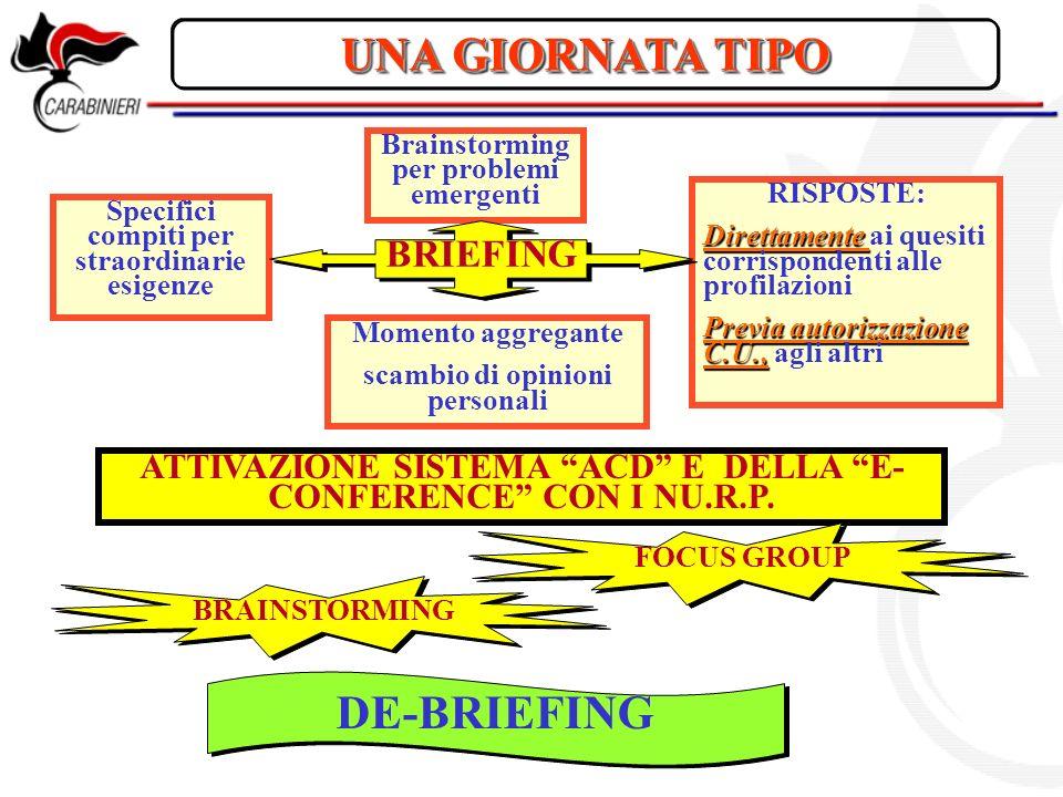 UNA GIORNATA TIPO ATTIVAZIONE SISTEMA ACD E DELLA E- CONFERENCE CON I NU.R.P.