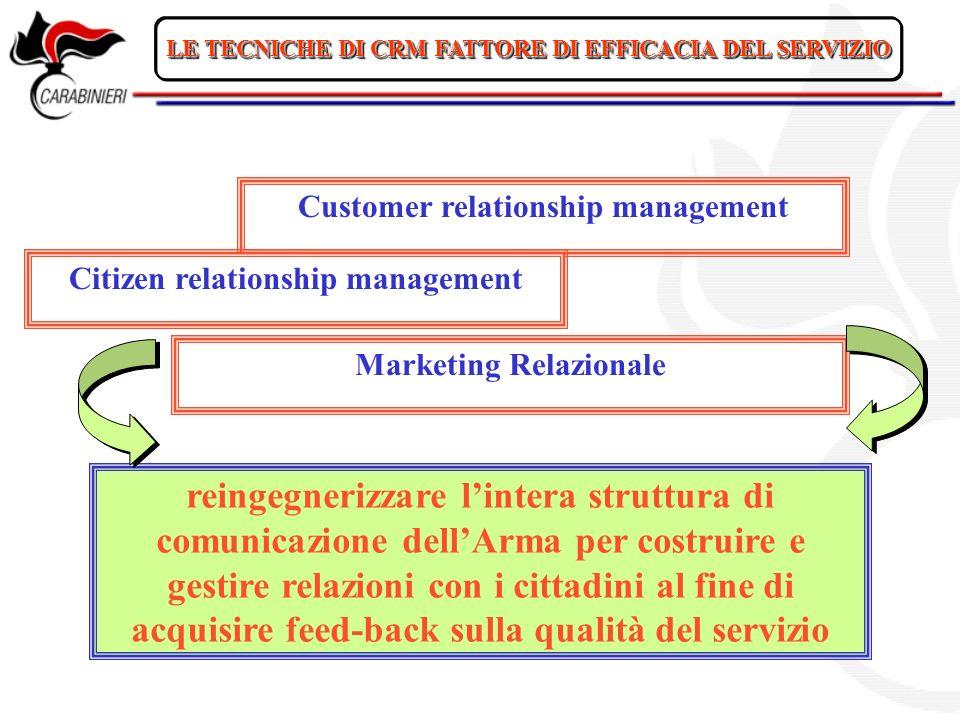 LE TECNICHE DI CRM FATTORE DI EFFICACIA DEL SERVIZIO Customer relationship management Citizen relationship management Marketing Relazionale reingegner