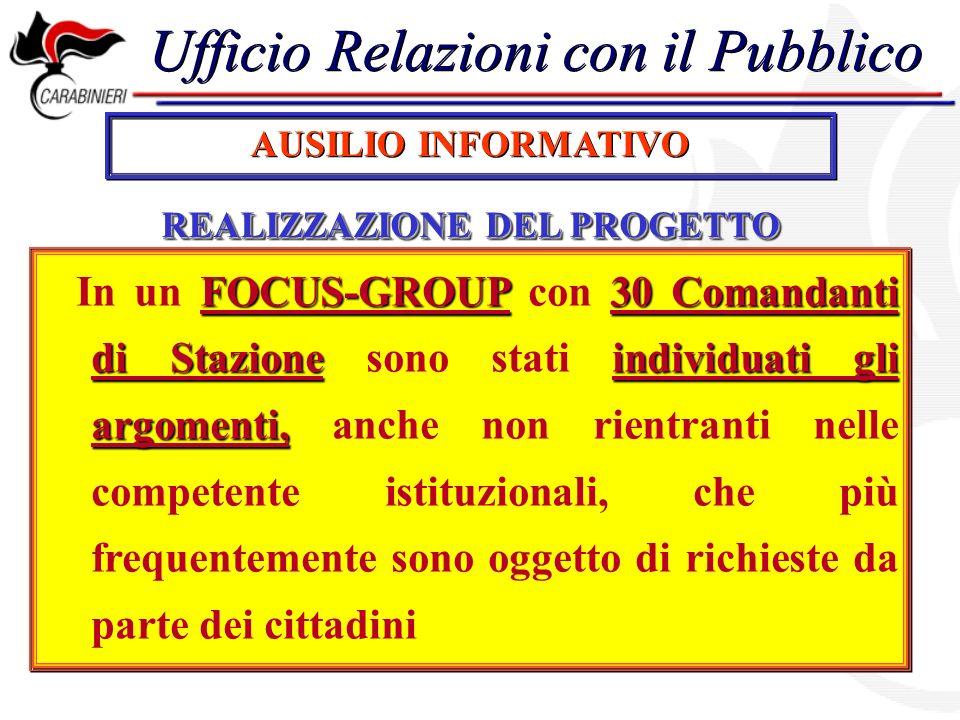 Ufficio Relazioni con il Pubblico AUSILIO INFORMATIVO REALIZZAZIONE DEL PROGETTO FOCUS-GROUP30 Comandanti di Stazioneindividuati gli argomenti, In un FOCUS-GROUP con 30 Comandanti di Stazione sono stati individuati gli argomenti, anche non rientranti nelle competente istituzionali, che più frequentemente sono oggetto di richieste da parte dei cittadini