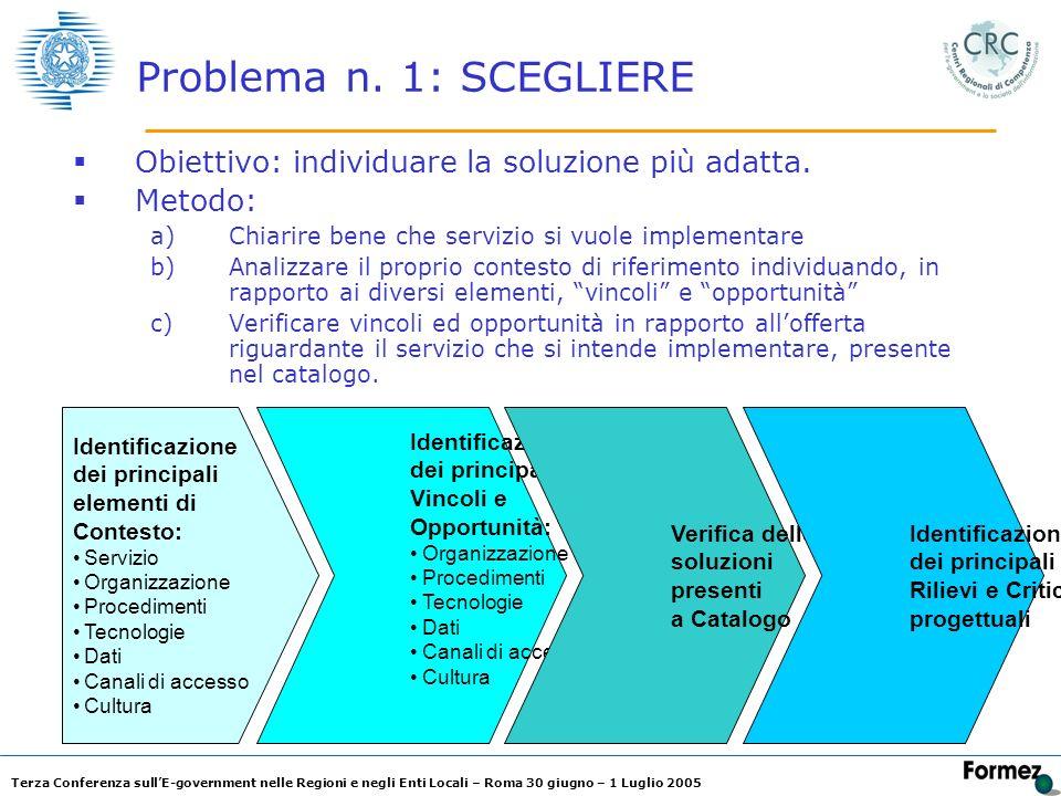 Terza Conferenza sullE-government nelle Regioni e negli Enti Locali – Roma 30 giugno – 1 Luglio 2005 Problema n. 1: SCEGLIERE Obiettivo: individuare l