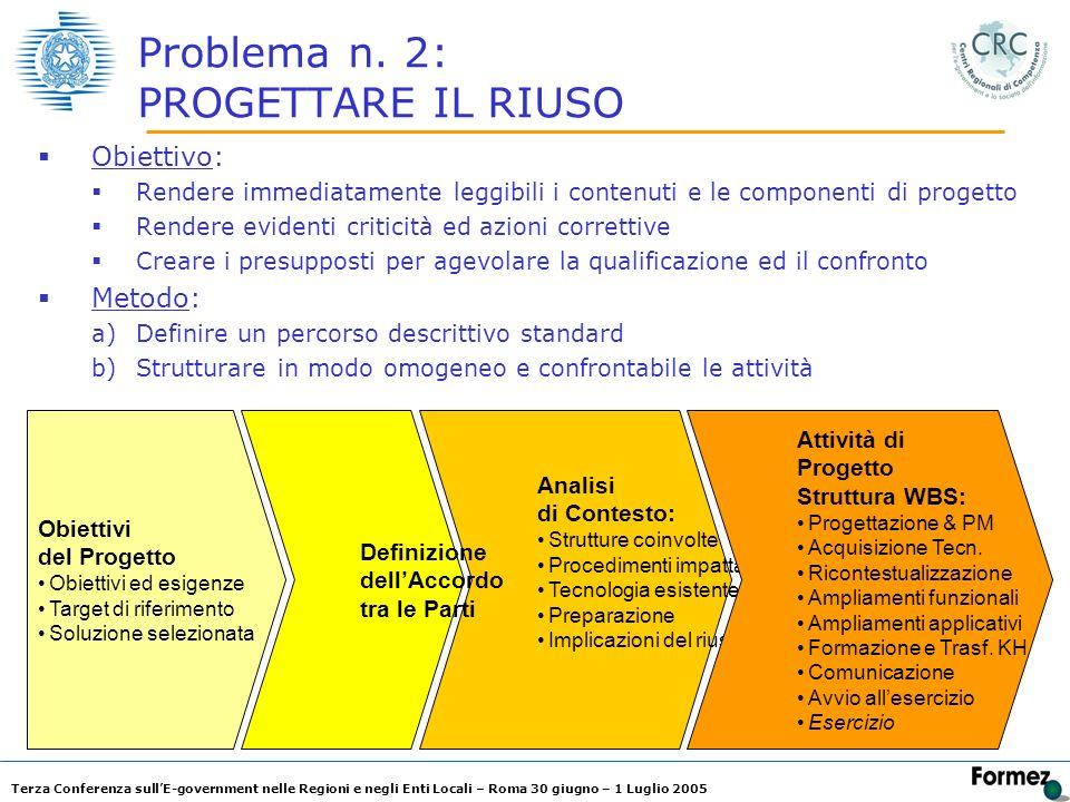 Terza Conferenza sullE-government nelle Regioni e negli Enti Locali – Roma 30 giugno – 1 Luglio 2005 Problema n. 2: PROGETTARE IL RIUSO Obiettivo: Ren