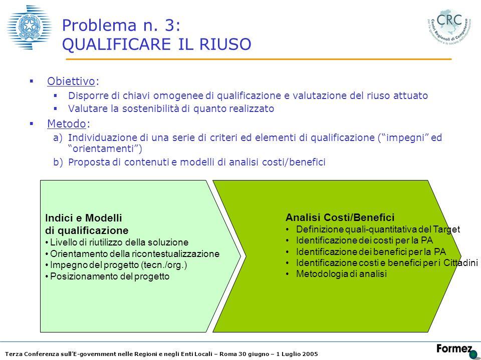 Terza Conferenza sullE-government nelle Regioni e negli Enti Locali – Roma 30 giugno – 1 Luglio 2005 Problema n. 3: QUALIFICARE IL RIUSO Obiettivo: Di