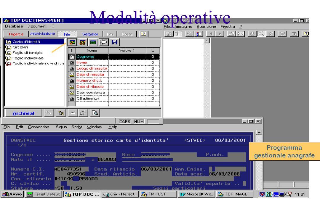 Modalità operative Programma gestionale anagrafe
