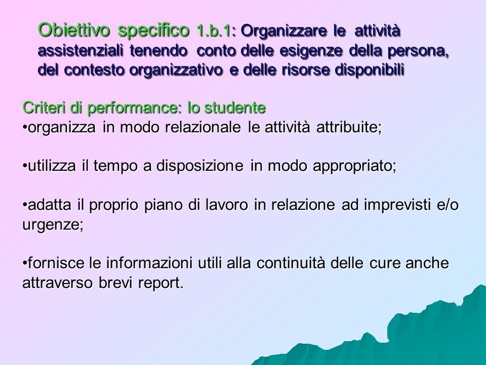 Obiettivo specifico 1.b.1: Organizzare le attività assistenziali tenendo conto delle esigenze della persona, del contesto organizzativo e delle risors