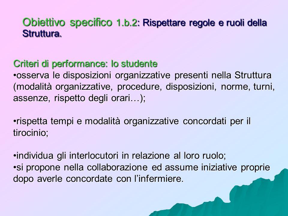 Obiettivo specifico 1.b.2: Rispettare regole e ruoli della Struttura. Criteri di performance: lo studente osserva le disposizioni organizzative presen