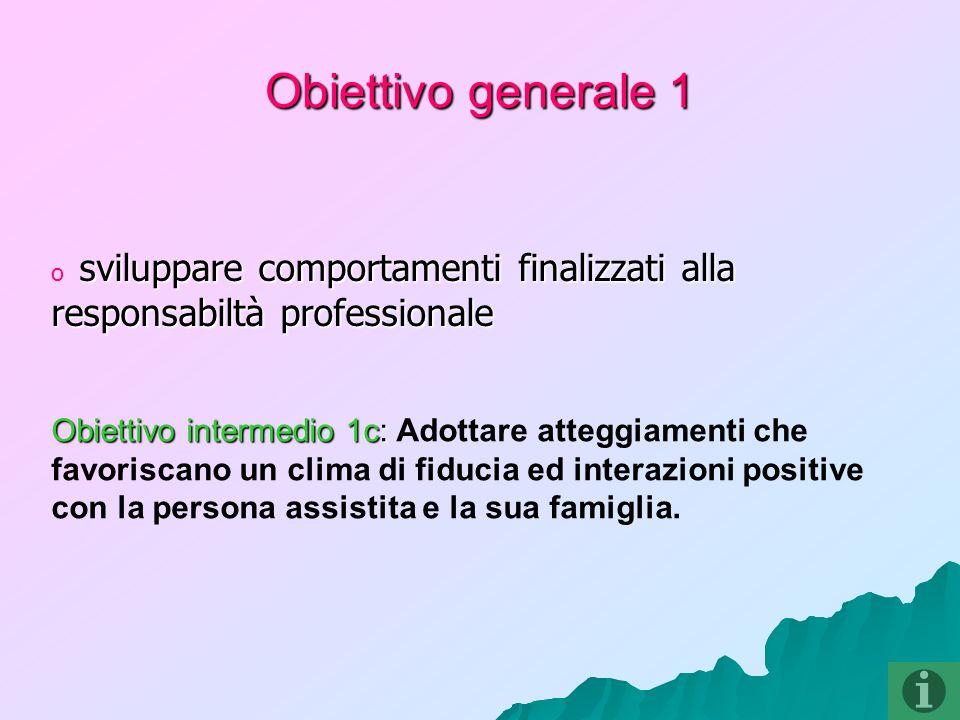 Obiettivo generale 1 sviluppare comportamenti finalizzati alla responsabiltà professionale o sviluppare comportamenti finalizzati alla responsabiltà p