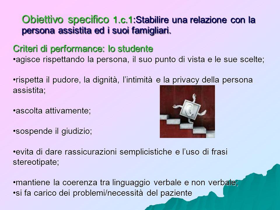 Obiettivo specifico 1.c.1:Stabilire una relazione con la persona assistita ed i suoi famigliari. Criteri di performance: lo studente agisce rispettand
