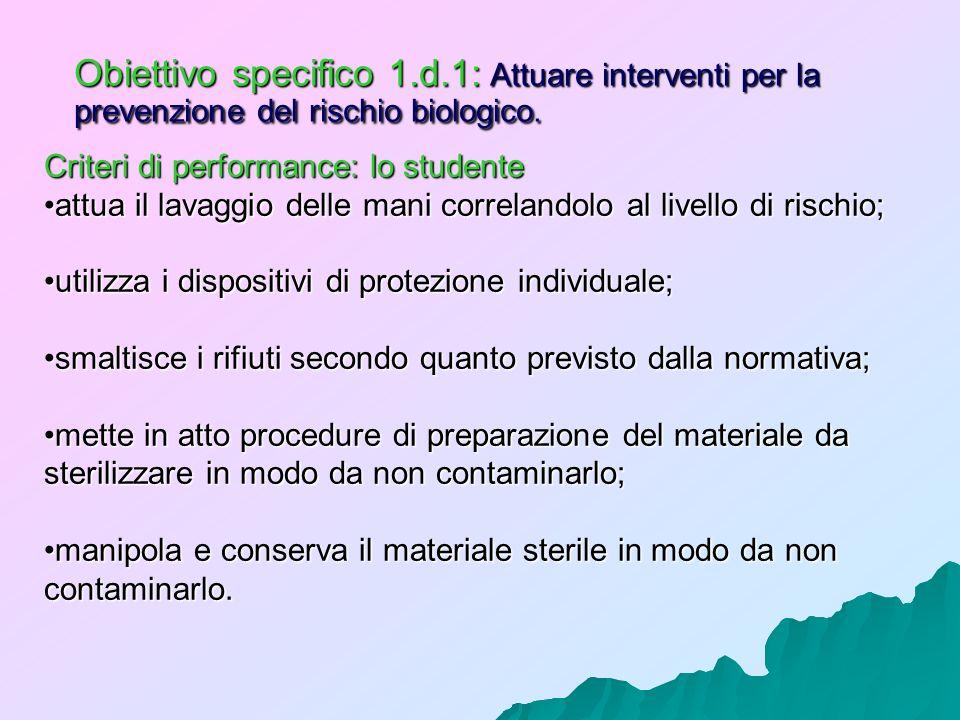 Obiettivo specifico 1.d.1: Attuare interventi per la prevenzione del rischio biologico. Criteri di performance: lo studente attua il lavaggio delle ma