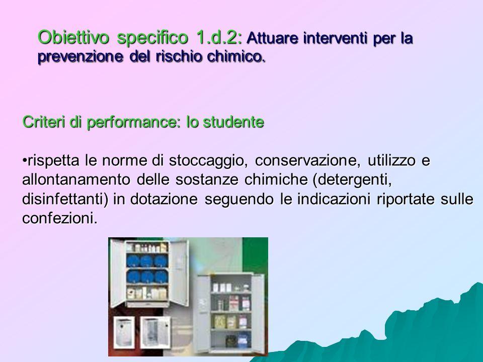 Obiettivo specifico 1.d.2: Attuare interventi per la prevenzione del rischio chimico. Criteri di performance: lo studente rispetta le norme di stoccag
