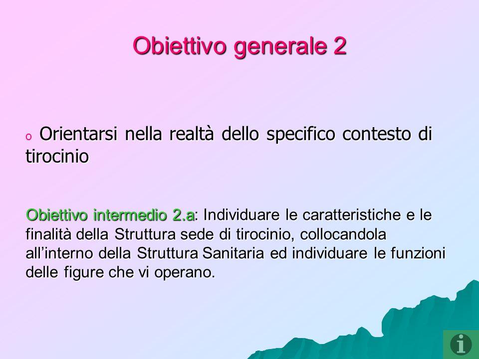 Obiettivo generale 2 Orientarsi nella realtà dello specifico contesto di tirocinio o Orientarsi nella realtà dello specifico contesto di tirocinio Obi