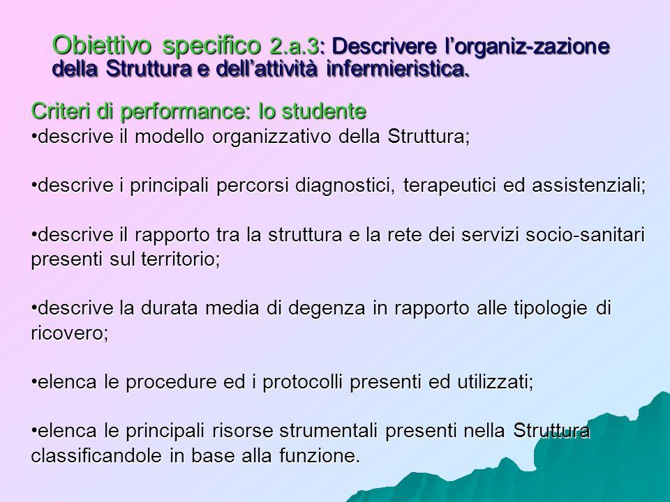 Obiettivo specifico 2.a.3: Descrivere lorganiz-zazione della Struttura e dellattività infermieristica. Criteri di performance: lo studente descrive il