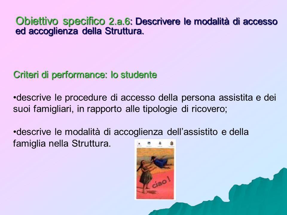 Obiettivo specifico 2.a.6: Descrivere le modalità di accesso ed accoglienza della Struttura. Criteri di performance: lo studente descrive le procedure