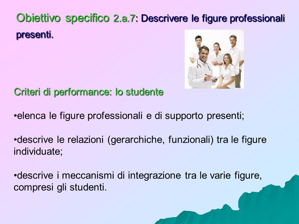 Obiettivo specifico 2.a.7: Descrivere le figure professionali presenti. Criteri di performance: lo studente elenca le figure professionali e di suppor