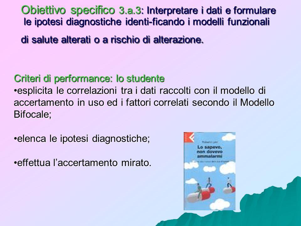 Obiettivo specifico 3.a.3: Interpretare i dati e formulare le ipotesi diagnostiche identi-ficando i modelli funzionali di salute alterati o a rischio