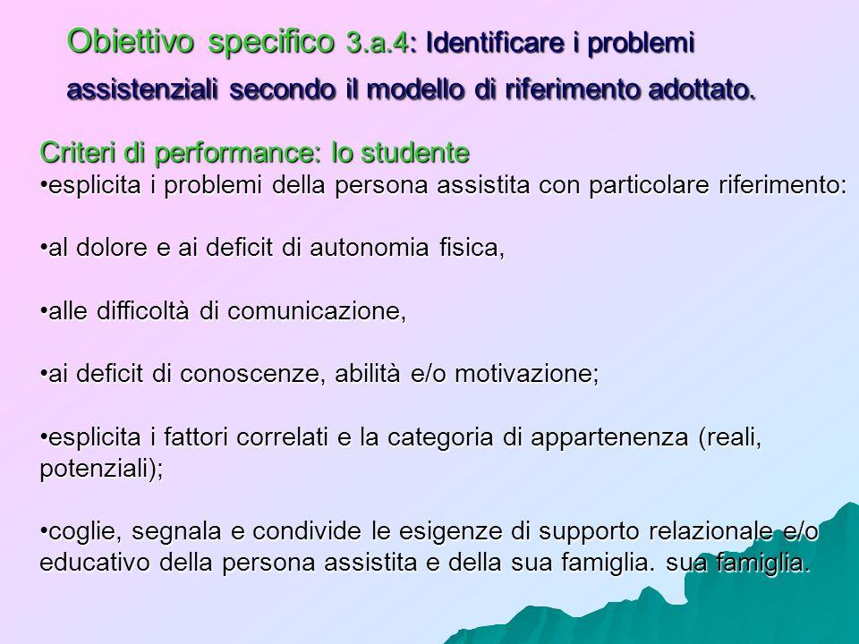 Obiettivo specifico 3.a.4: Identificare i problemi assistenziali secondo il modello di riferimento adottato. Criteri di performance: lo studente espli