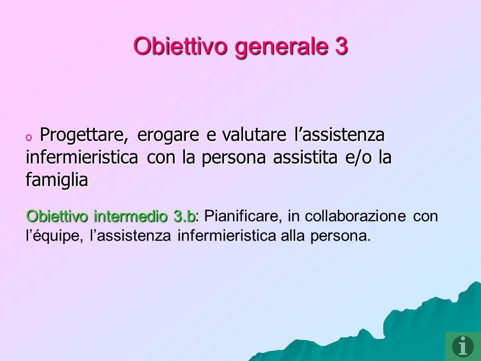 Obiettivo generale 3 Progettare, erogare e valutare lassistenza infermieristica con la persona assistita e/o la famiglia o Progettare, erogare e valut