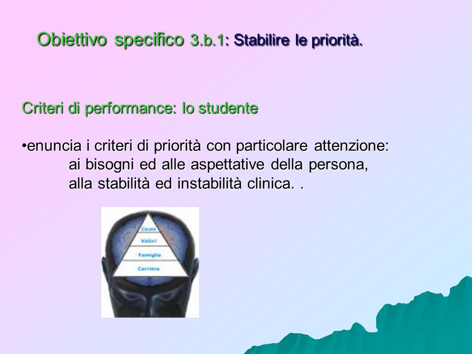 Obiettivo specifico 3.b.1: Stabilire le priorità. Criteri di performance: lo studente enuncia i criteri di priorità con particolare attenzione:enuncia