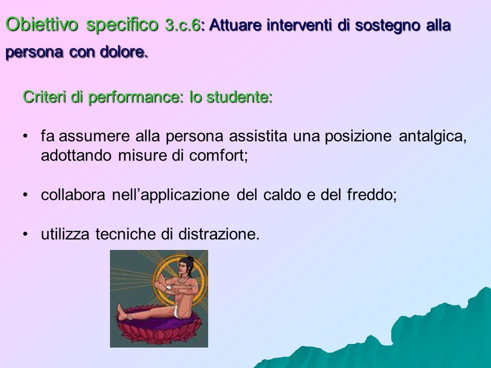 Obiettivo specifico 3.c.6: Attuare interventi di sostegno alla persona con dolore. Criteri di performance: lo studente: fa assumere alla persona assis