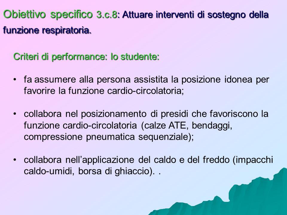 Obiettivo specifico 3.c.8: Attuare interventi di sostegno della funzione respiratoria. Criteri di performance: lo studente: fa assumere alla persona a