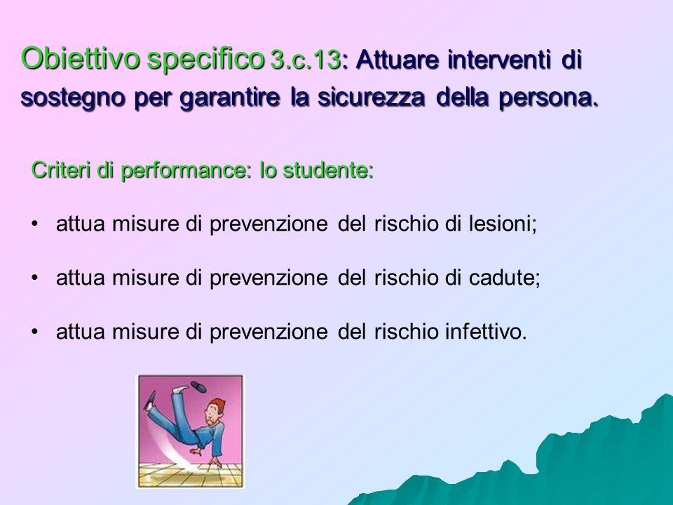 Obiettivo specifico 3.c.13: Attuare interventi di sostegno per garantire la sicurezza della persona. Criteri di performance: lo studente: attua misure