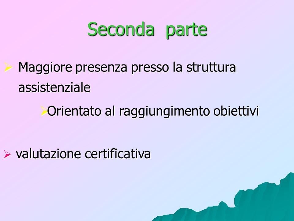 Obiettivo specifico 3.c.18: Collaborare nella gestione di ferite, drenaggi e cateteri.