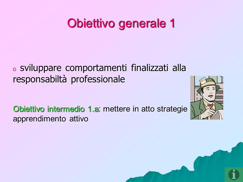 Obiettivo specifico 3.c.11: Attuare interventi di sostegno allattività di eliminazione urinaria e intestinale.