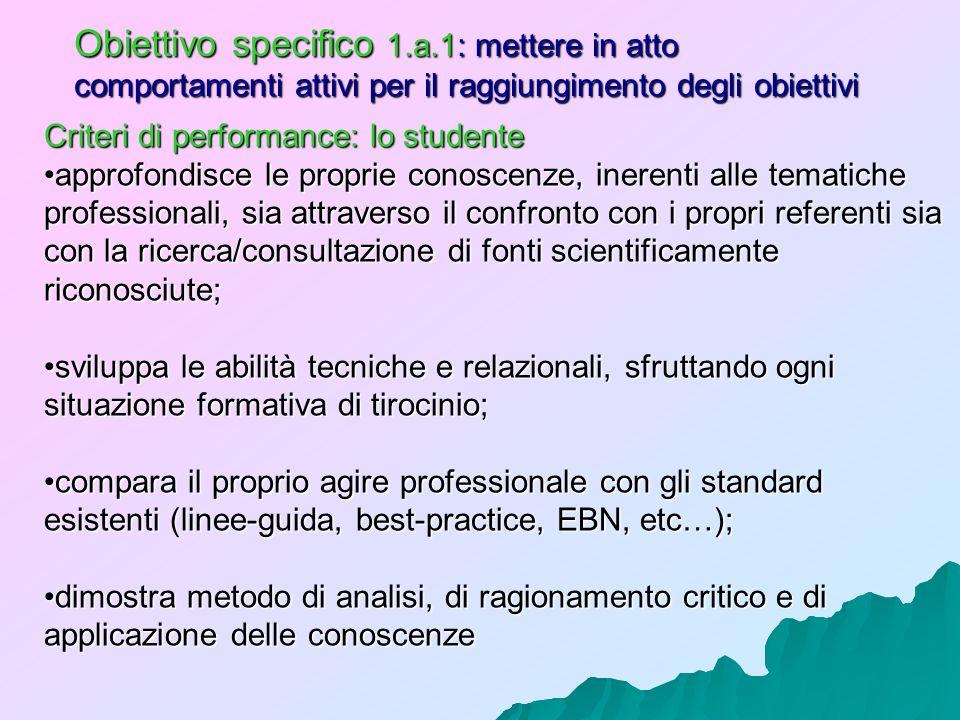 Obiettivo specifico 1.a.1: mettere in atto comportamenti attivi per il raggiungimento degli obiettivi Criteri di performance: lo studente approfondisc