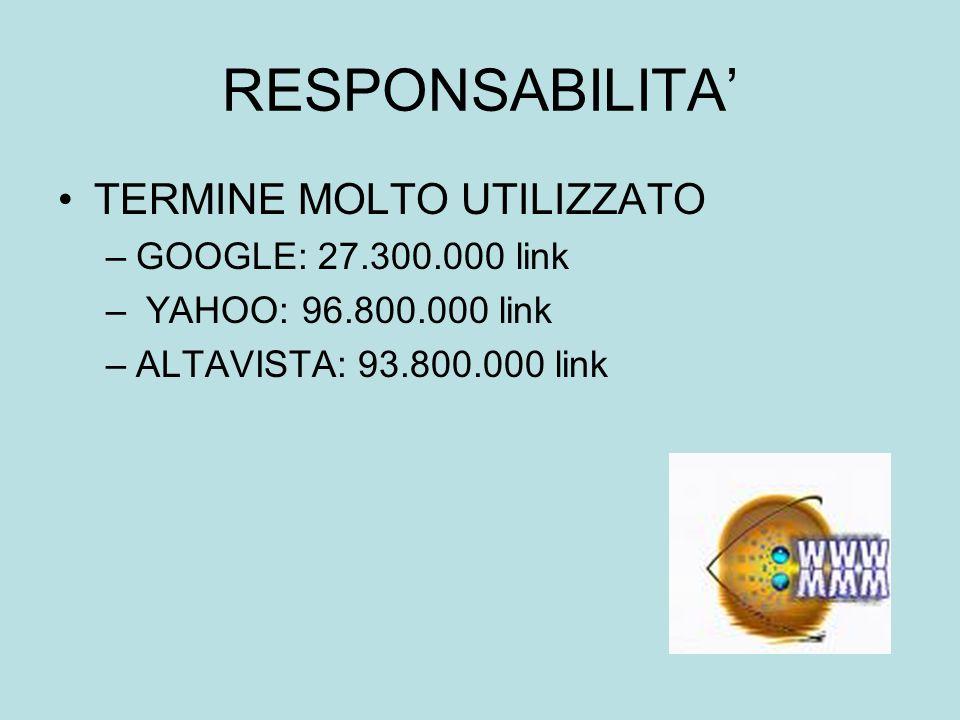 RESPONSABILITA TERMINE MOLTO UTILIZZATO –GOOGLE: 27.300.000 link – YAHOO: 96.800.000 link –ALTAVISTA: 93.800.000 link