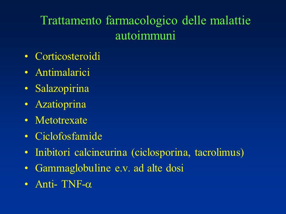 Trattamento farmacologico delle malattie autoimmuni Corticosteroidi Antimalarici Salazopirina Azatioprina Metotrexate Ciclofosfamide Inibitori calcine